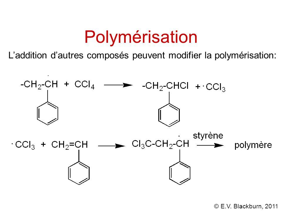 © E.V. Blackburn, 2011 Laddition dautres composés peuvent modifier la polymérisation: Polymérisation