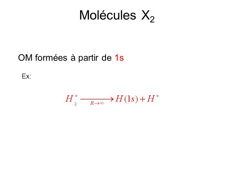 Molécules X 2 OM formées à partir de 1s Ex: