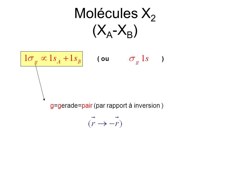 g=gerade=pair (par rapport à inversion ) Molécules X 2 (X A -X B ) ( ou )