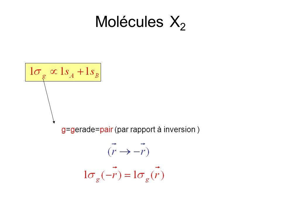 Molécules X 2 g=gerade=pair (par rapport à inversion )