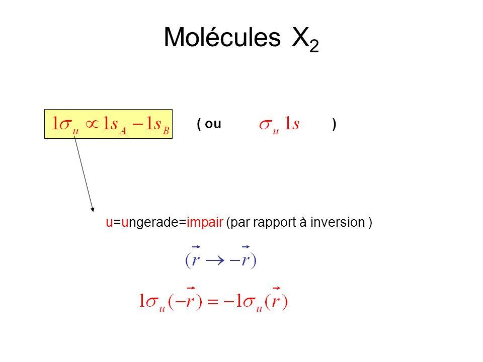 Molécules X 2 u=ungerade=impair (par rapport à inversion ) ( ou )