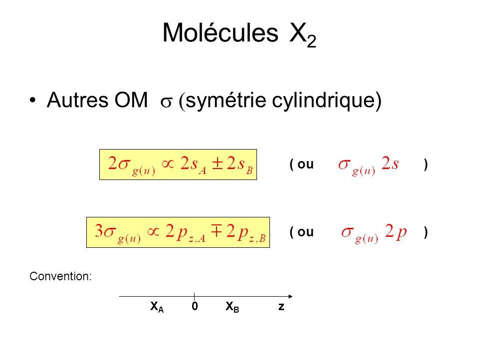 Molécules X 2 Autres OM symétrie cylindrique) ( ou ) zXAXA XBXB 0 Convention: