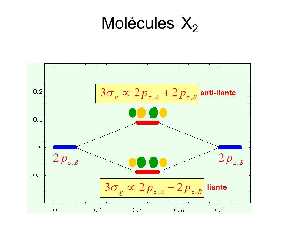 Molécules X 2 liante anti-liante