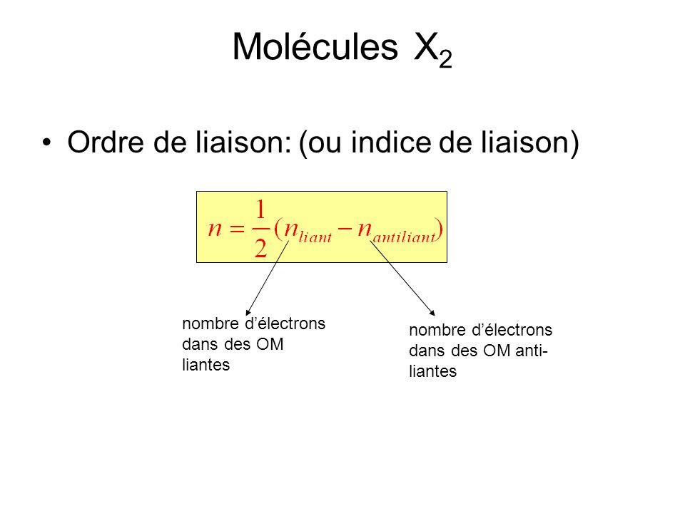 Molécules X 2 Ordre de liaison: (ou indice de liaison) nombre délectrons dans des OM liantes nombre délectrons dans des OM anti- liantes