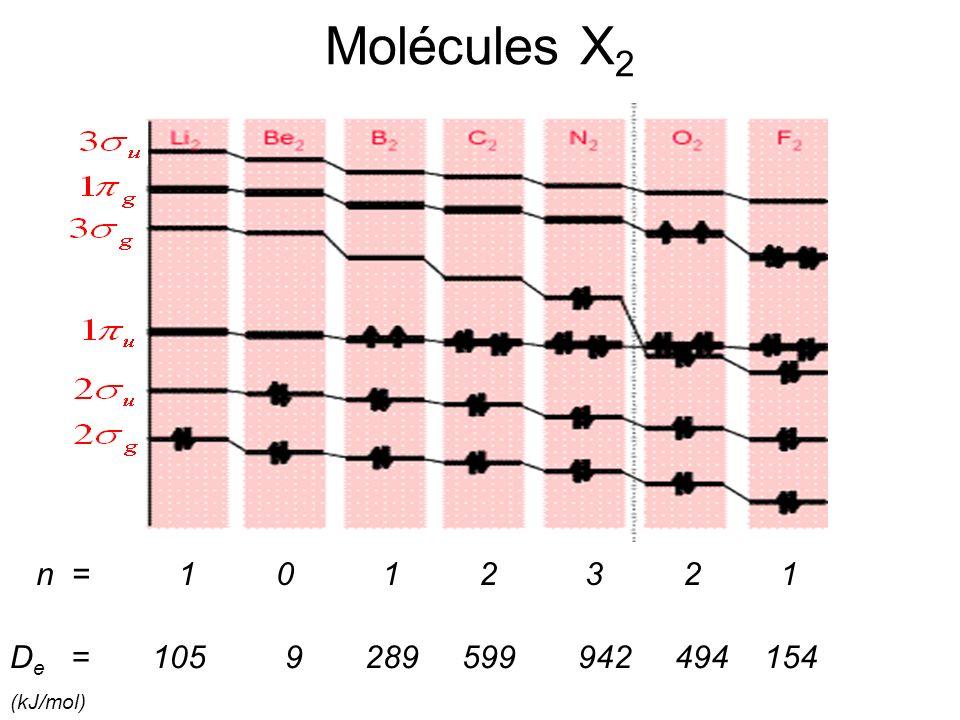Molécules X 2 n = 1 0 1 2 3 2 1 D e = 105 9 289 599 942 494 154 (kJ/mol)