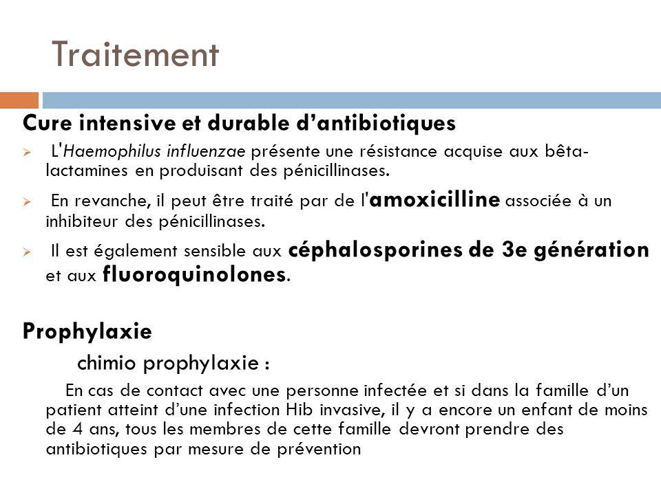 Traitement Cure intensive et durable dantibiotiques L Haemophilus influenzae présente une résistance acquise aux bêta- lactamines en produisant des pénicillinases.