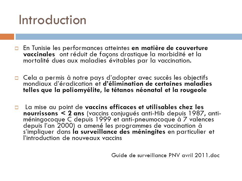 Introduction En Tunisie les performances atteintes en matière de couverture vaccinales ont réduit de façons drastique la morbidité et la mortalité dues aux maladies évitables par la vaccination.