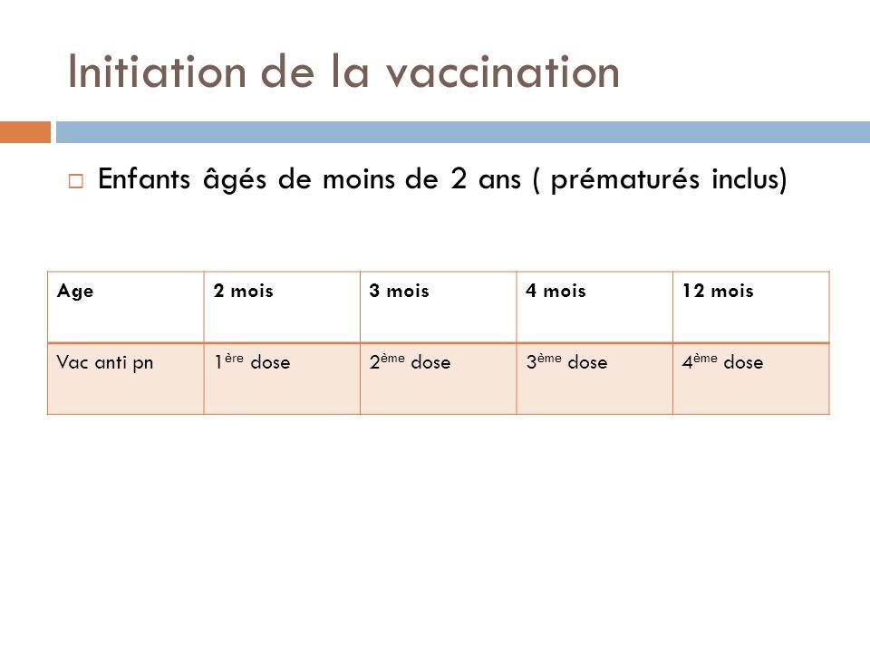 Initiation de la vaccination Enfants âgés de moins de 2 ans ( prématurés inclus) Age2 mois3 mois4 mois12 mois Vac anti pn1 ère dose2 ème dose3 ème dose4 ème dose