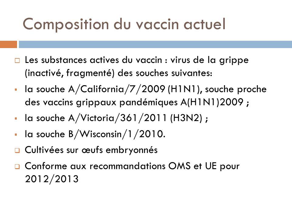 Composition du vaccin actuel Les substances actives du vaccin : virus de la grippe (inactivé, fragmenté) des souches suivantes: la souche A/California/7/2009 (H1N1), souche proche des vaccins grippaux pandémiques A(H1N1)2009 ; la souche A/Victoria/361/2011 (H3N2) ; la souche B/Wisconsin/1/2010.