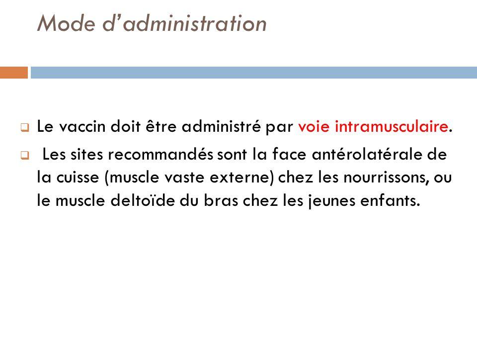 Mode dadministration Le vaccin doit être administré par voie intramusculaire.