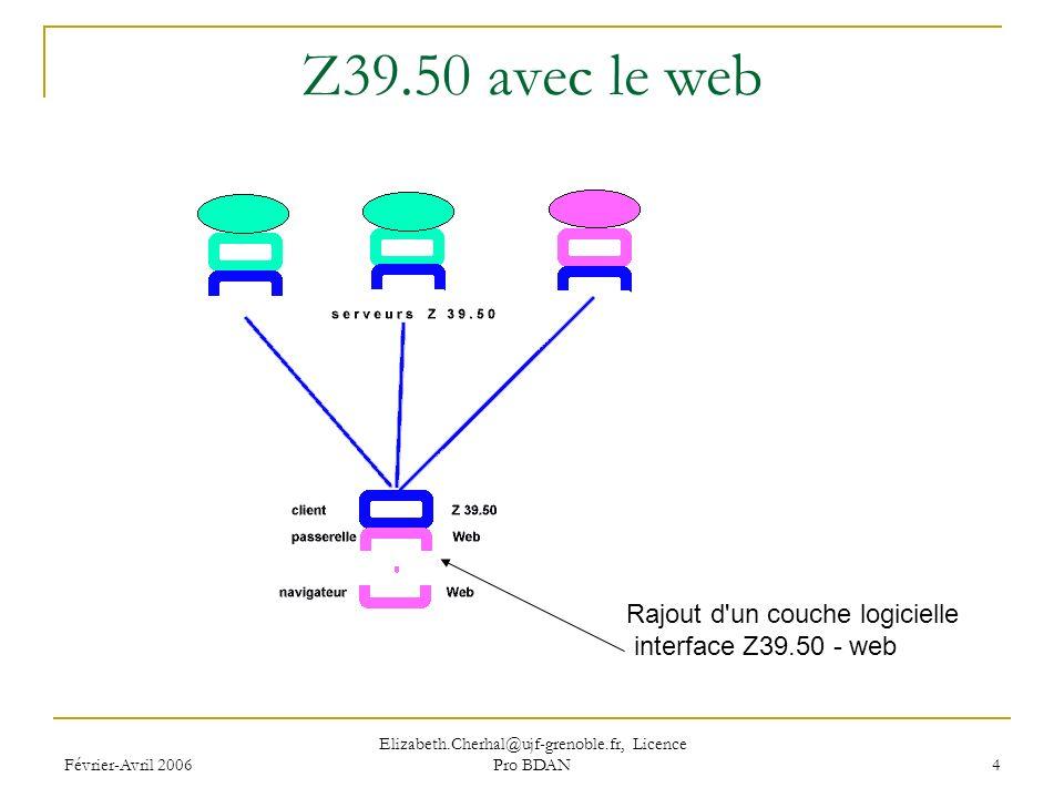 Février-Avril 2006 Elizabeth.Cherhal@ujf-grenoble.fr, Licence Pro BDAN 4 Z39.50 avec le web Rajout d un couche logicielle interface Z39.50 - web