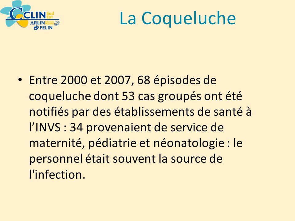 La Coqueluche Entre 2000 et 2007, 68 épisodes de coqueluche dont 53 cas groupés ont été notifiés par des établissements de santé à lINVS : 34 provenai