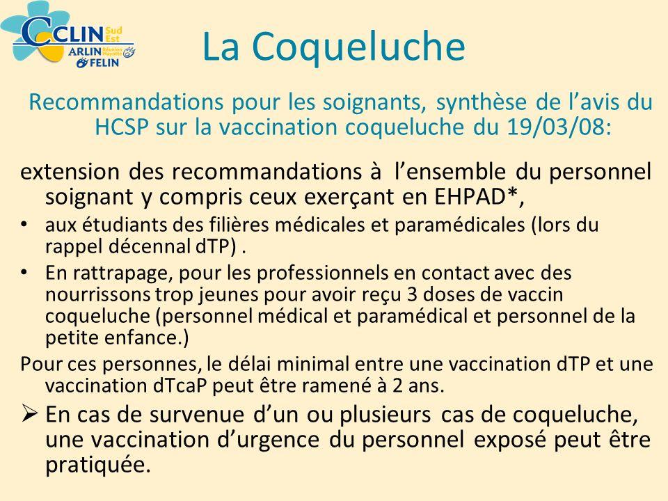 Recommandations pour les soignants, synthèse de lavis du HCSP sur la vaccination coqueluche du 19/03/08: extension des recommandations à lensemble du