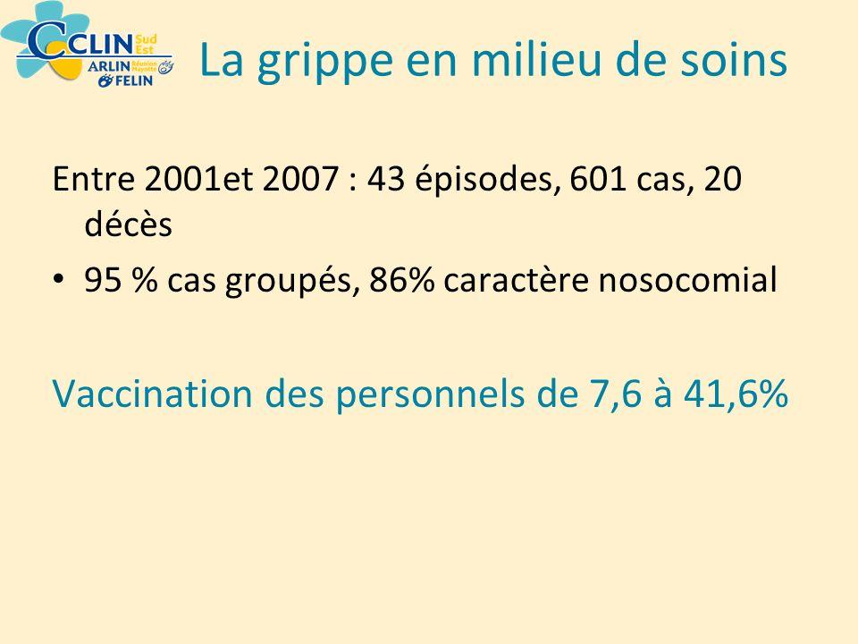 La grippe en milieu de soins Entre 2001et 2007 : 43 épisodes, 601 cas, 20 décès 95 % cas groupés, 86% caractère nosocomial Vaccination des personnels