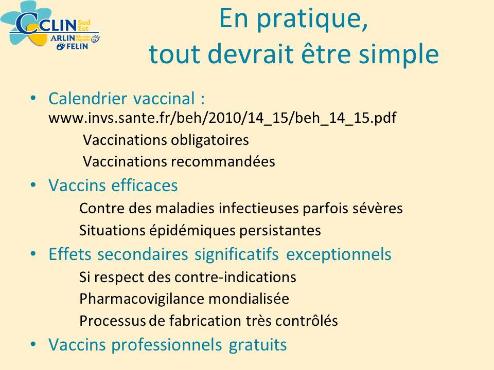 En pratique, tout devrait être simple Calendrier vaccinal : www.invs.sante.fr/beh/2010/14_15/beh_14_15.pdf Vaccinations obligatoires Vaccinations reco