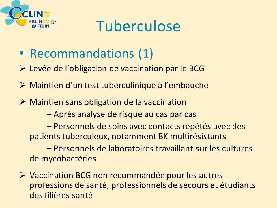 Tuberculose Recommandations (1) Levée de lobligation de vaccination par le BCG Maintien dun test tuberculinique à lembauche Maintien sans obligation d