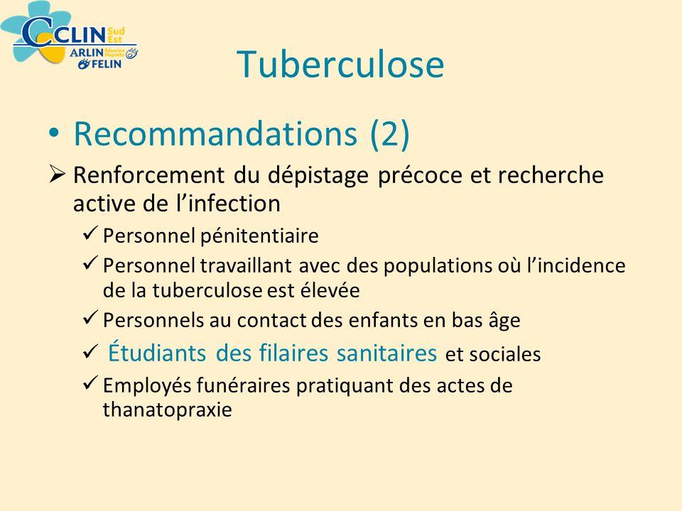 Tuberculose Recommandations (2) Renforcement du dépistage précoce et recherche active de linfection Personnel pénitentiaire Personnel travaillant avec