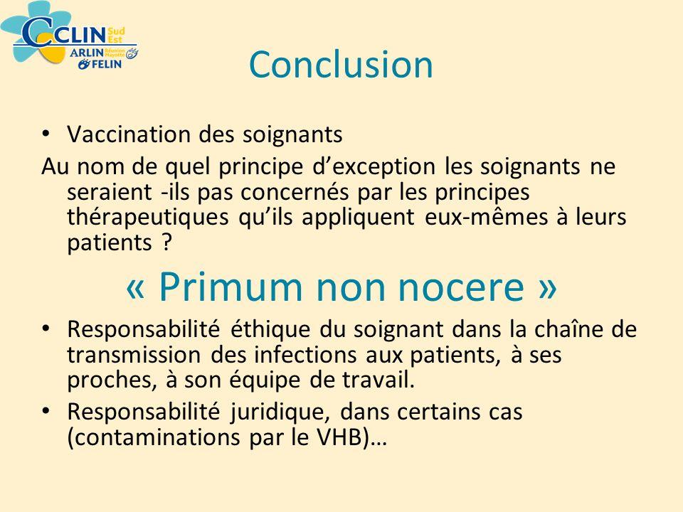 Conclusion Vaccination des soignants Au nom de quel principe dexception les soignants ne seraient -ils pas concernés par les principes thérapeutiques