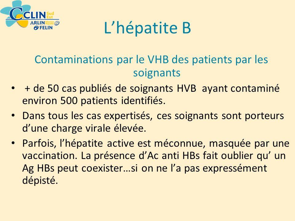 Lhépatite B Exemples de transmissions soignants-soignés Chirurgien vacciné en 1985, non répondeur : doses additionnelles : non-réponse persistante.