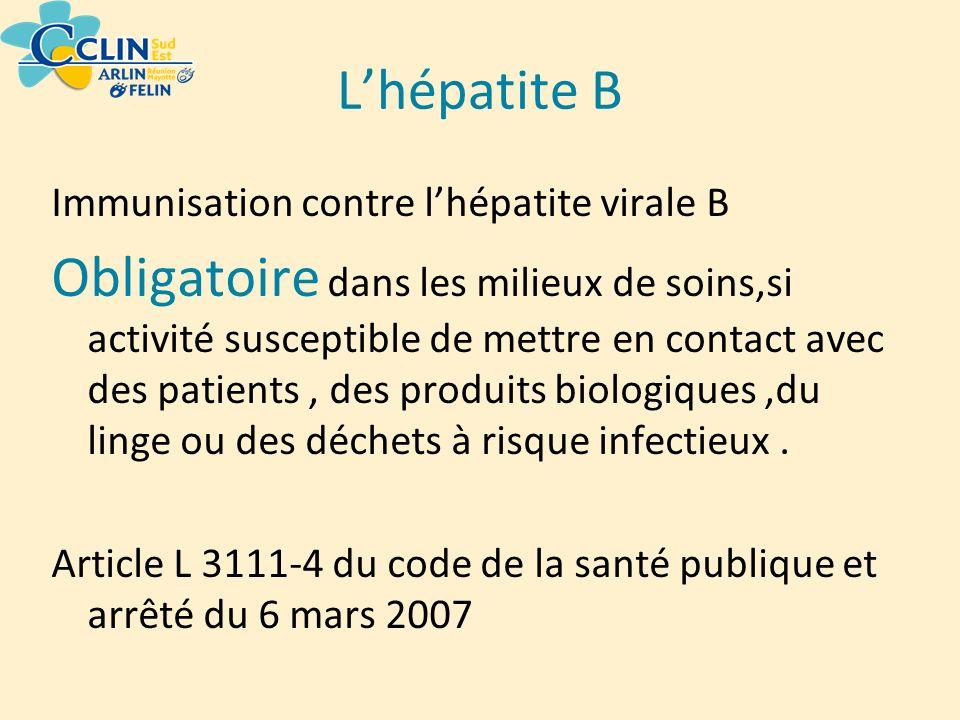 Lhépatite B Immunisation contre lhépatite virale B Obligatoire dans les milieux de soins,si activité susceptible de mettre en contact avec des patient