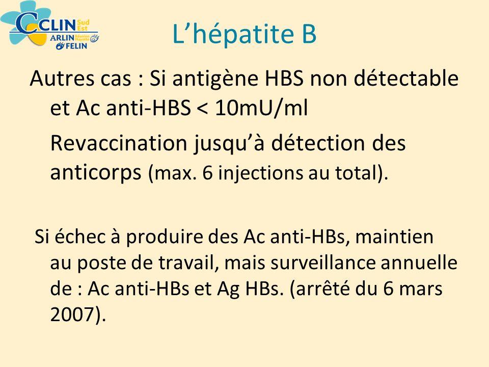La Rougeole Recrudescence depuis 2006, nombreuses épidémies de rougeole recensées en France 2000 cas de janvier à mai 2010 dont 700 hospitalisés, adulte de plus de 20 ans =25% Collectivités, hôpitaux Contaminations nosocomiales à partir des cas hospitalisés (Reims, 2enfants, 1 elève Infirmière et 1 médecin)