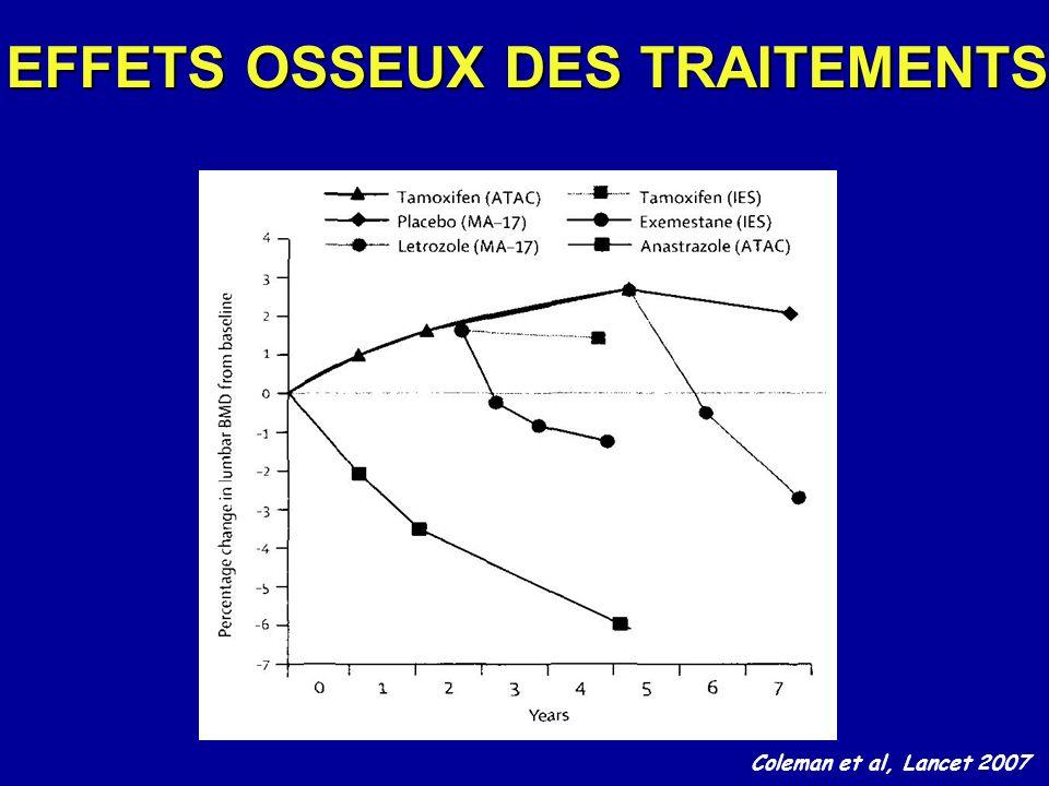 EFFETS OSSEUX DES TRAITEMENTS Coleman et al, Lancet 2007