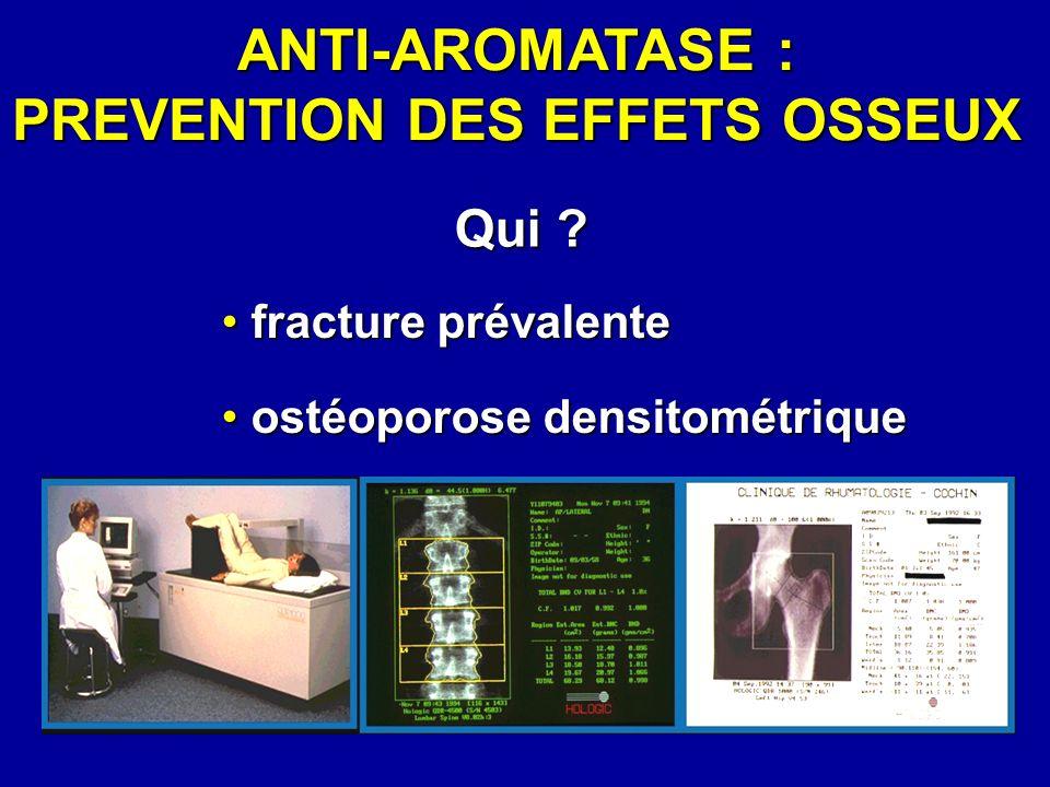 Qui ? fracture prévalente fracture prévalente ostéoporose densitométrique ostéoporose densitométrique ANTI-AROMATASE : PREVENTION DES EFFETS OSSEUX