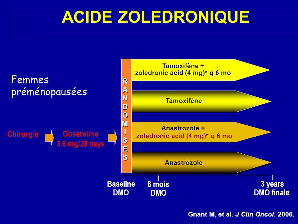ACIDE ZOLEDRONIQUE Femmes préménopausées Tamoxifène Tamoxifène + zoledronic acid (4 mg)* q 6 mo Anastrozole + zoledronic acid (4 mg)* q 6 mo Anastrozo