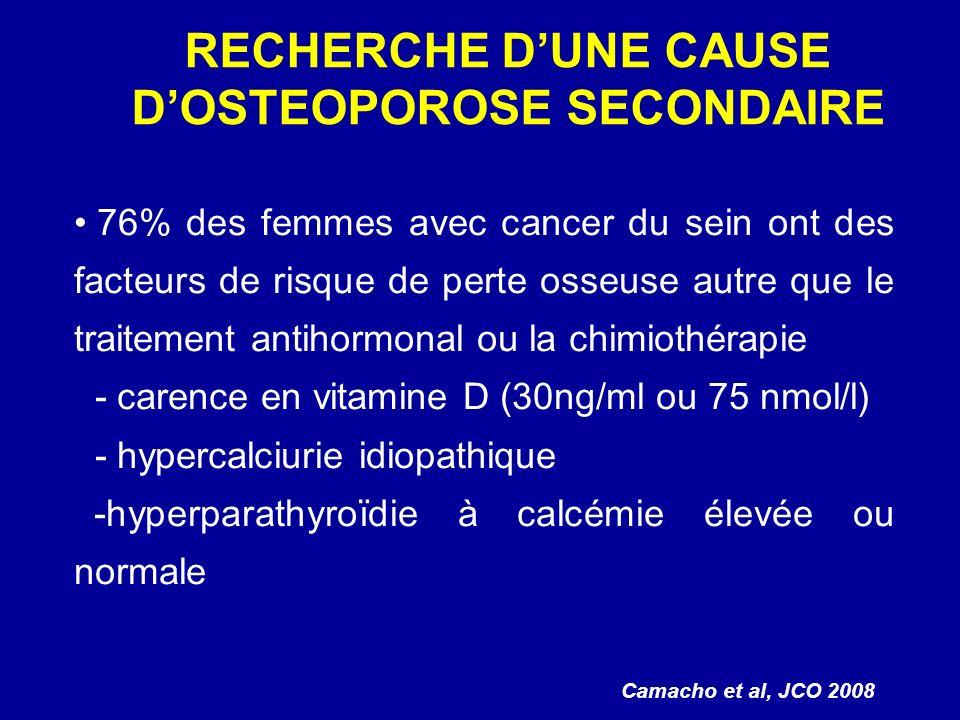 Camacho et al, JCO 2008 RECHERCHE DUNE CAUSE DOSTEOPOROSE SECONDAIRE 76% des femmes avec cancer du sein ont des facteurs de risque de perte osseuse au