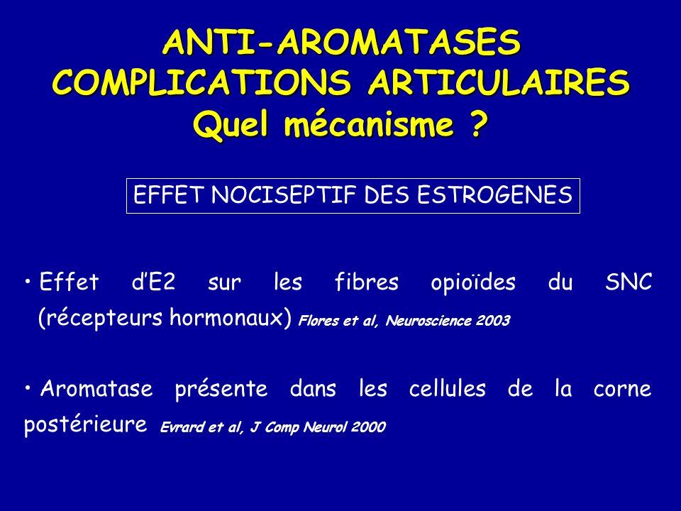 ANTI-AROMATASES COMPLICATIONS ARTICULAIRES Quel mécanisme ? Effet dE2 sur les fibres opioïdes du SNC (récepteurs hormonaux) Flores et al, Neuroscience