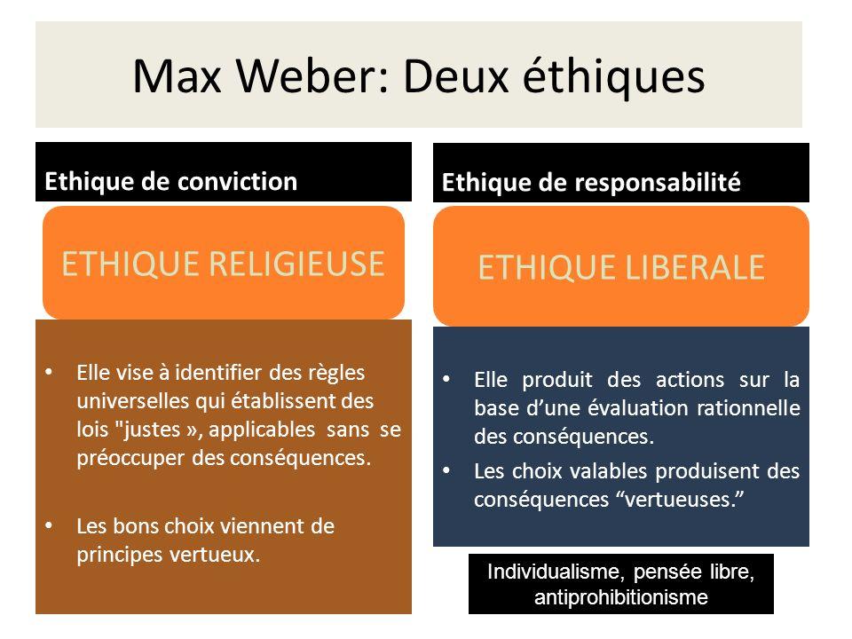 Max Weber: Deux éthiques Ethique de conviction Elle vise à identifier des règles universelles qui établissent des lois