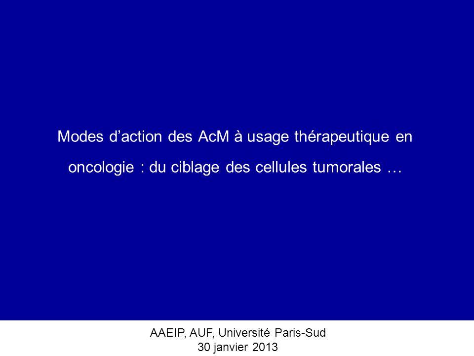 AAEIP, AUF, Université Paris-Sud 30 janvier 2013 ADCC / Phagocytose Cellule NK Macrophage Cellules tumorales IFN-γ Cellule dendritique Immature Présentation Ag Cellule dendritique mature Cellules T CD4 + et CD8 + mémoire RFcγ Cellule T CD4 + IL-2 Cellule B .