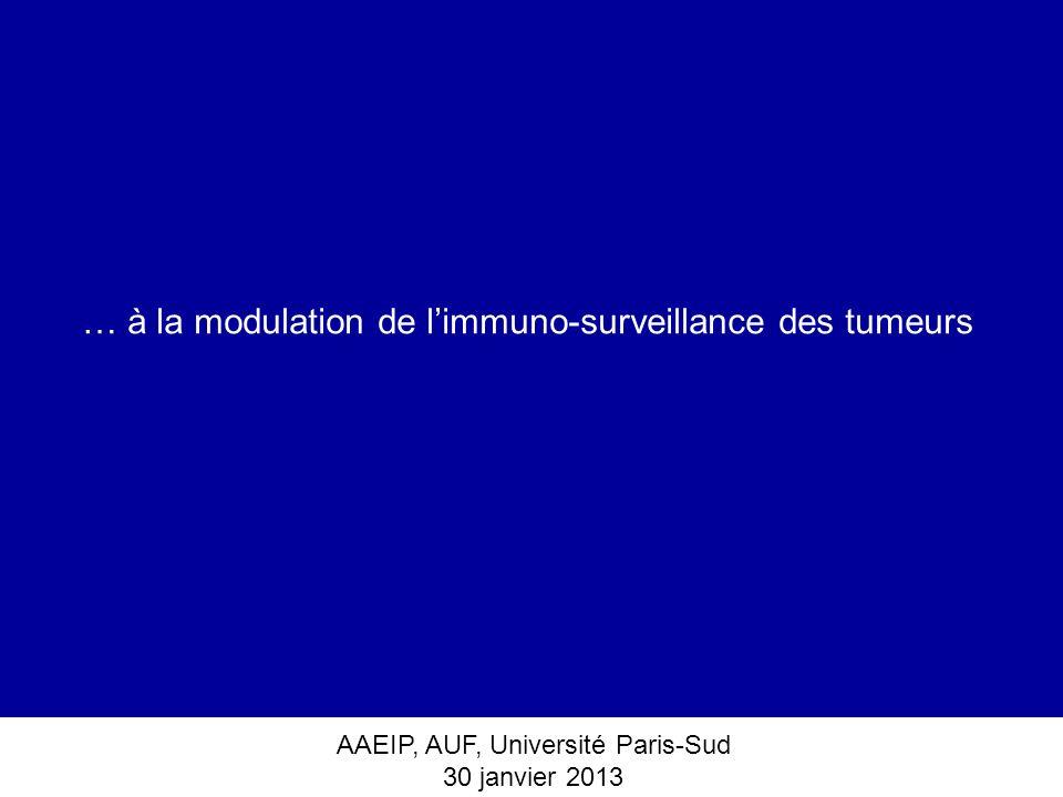 AAEIP, AUF, Université Paris-Sud 30 janvier 2013 Induction dune réponse immune adaptative cellulaire à long terme : le cas des AcM anti-HER2/neu HER2/neu (ErbB2) : molécule de la famille ErbB, formant des hétérodimères avec les autres membres (ErbB3…), impliqués dans la prolifération cellulaire, et dont la surexpression dans 20-30% des cancers du sein est associée avec une survie réduite Trastuzumab : AcM (IgG1 humanisée) anti-HER2/neu : fixation au domaine extracellulaire juxta-membranaire de HER2/neu Indications : 1.
