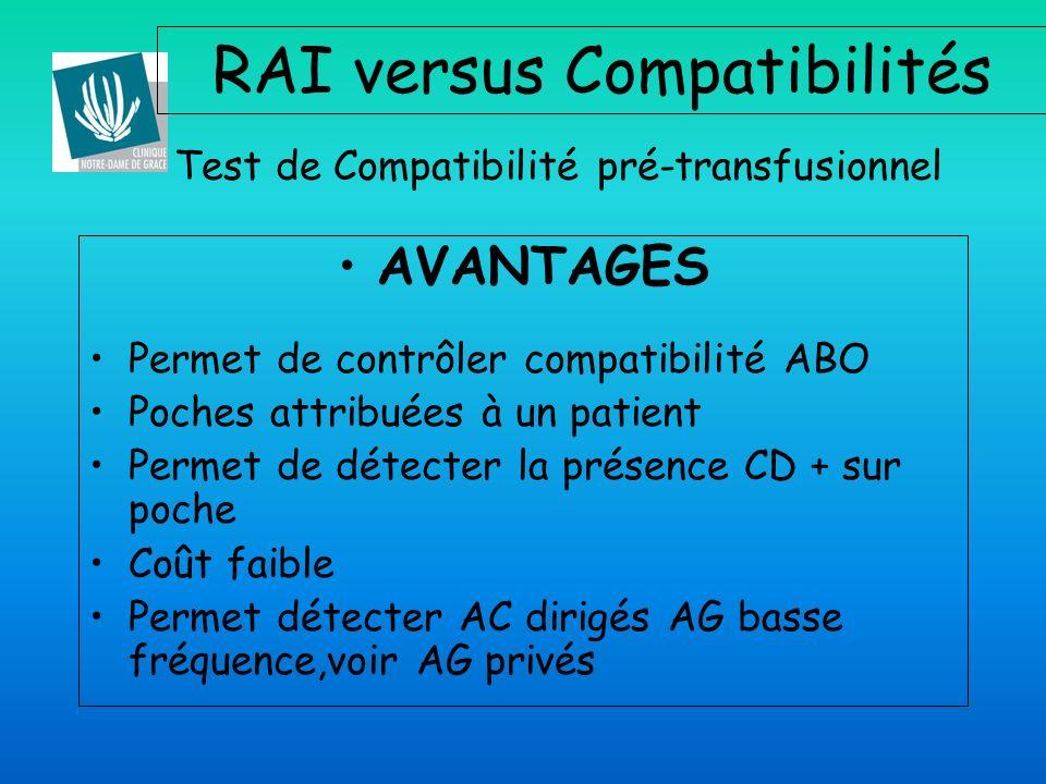 RAI versus Compatibilités AVANTAGES Permet de contrôler compatibilité ABO Poches attribuées à un patient Permet de détecter la présence CD + sur poche