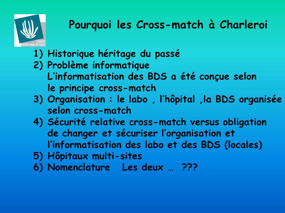 Pourquoi les Cross-match à Charleroi 1)Historique héritage du passé 2)Problème informatique Linformatisation des BDS a été conçue selon le principe cr