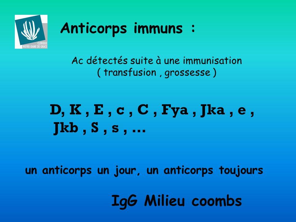 Anticorps immuns : Ac détectés suite à une immunisation ( transfusion, grossesse ) D, K, E, c, C, Fya, Jka, e, Jkb, S, s, … un anticorps un jour, un a