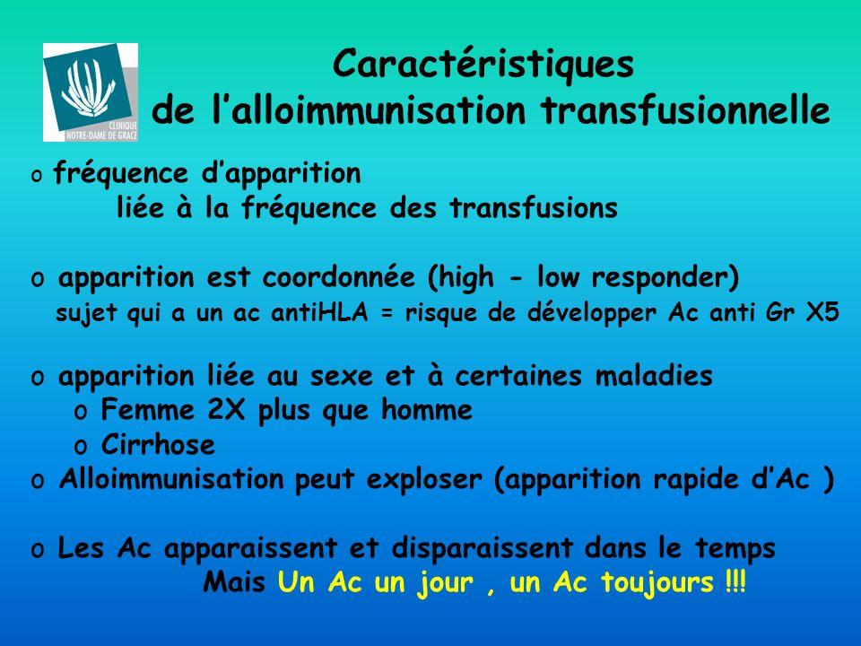 Caractéristiques de lalloimmunisation transfusionnelle o fréquence dapparition liée à la fréquence des transfusions o apparition est coordonnée (high