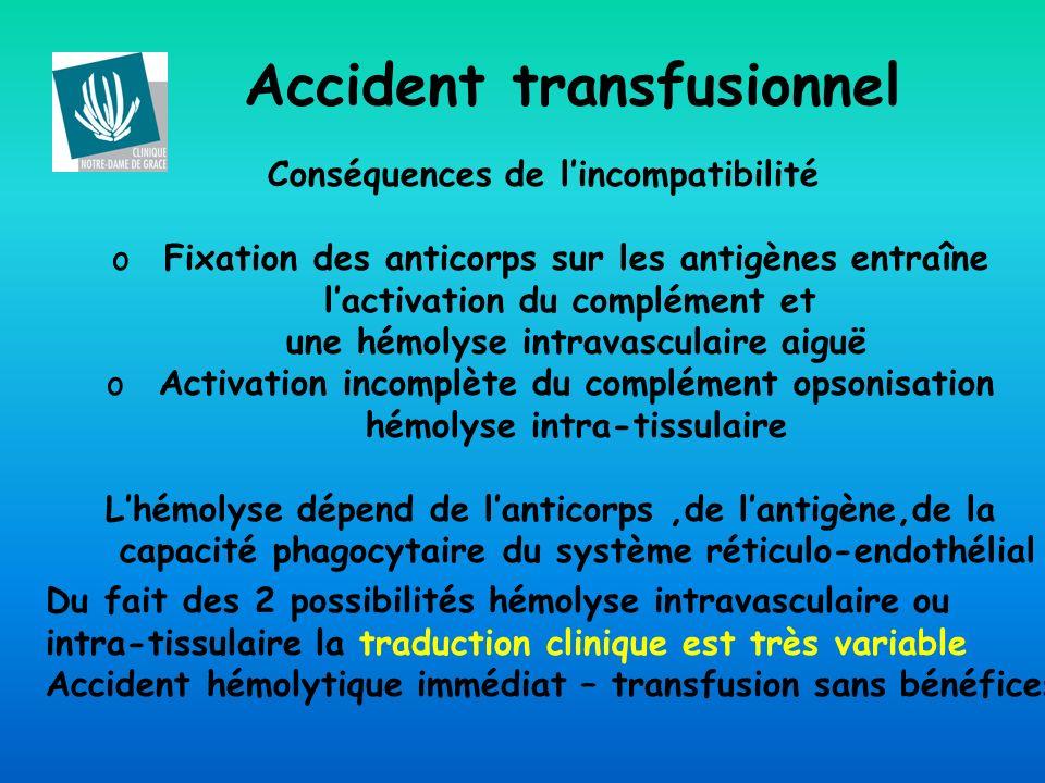 Accident transfusionnel Conséquences de lincompatibilité oFixation des anticorps sur les antigènes entraîne lactivation du complément et une hémolyse