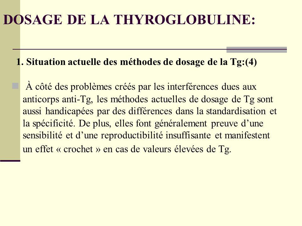 DOSAGE DE LA THYROGLOBULINE: À côté des problèmes créés par les interférences dues aux anticorps anti-Tg, les méthodes actuelles de dosage de Tg sont aussi handicapées par des différences dans la standardisation et la spécificité.