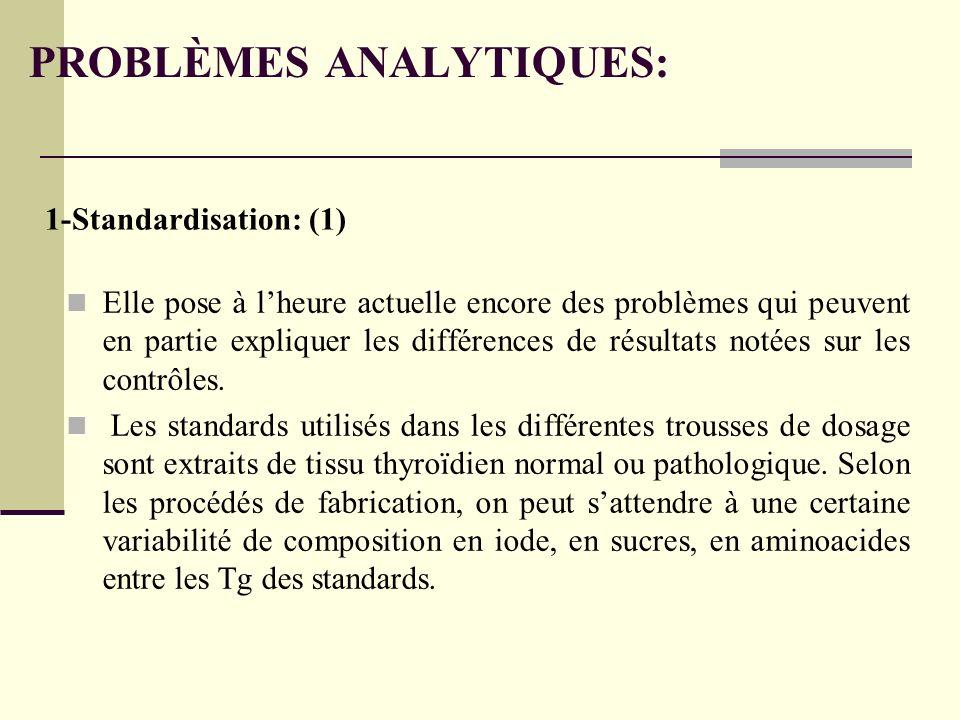 PROBLÈMES ANALYTIQUES: Elle pose à lheure actuelle encore des problèmes qui peuvent en partie expliquer les différences de résultats notées sur les contrôles.