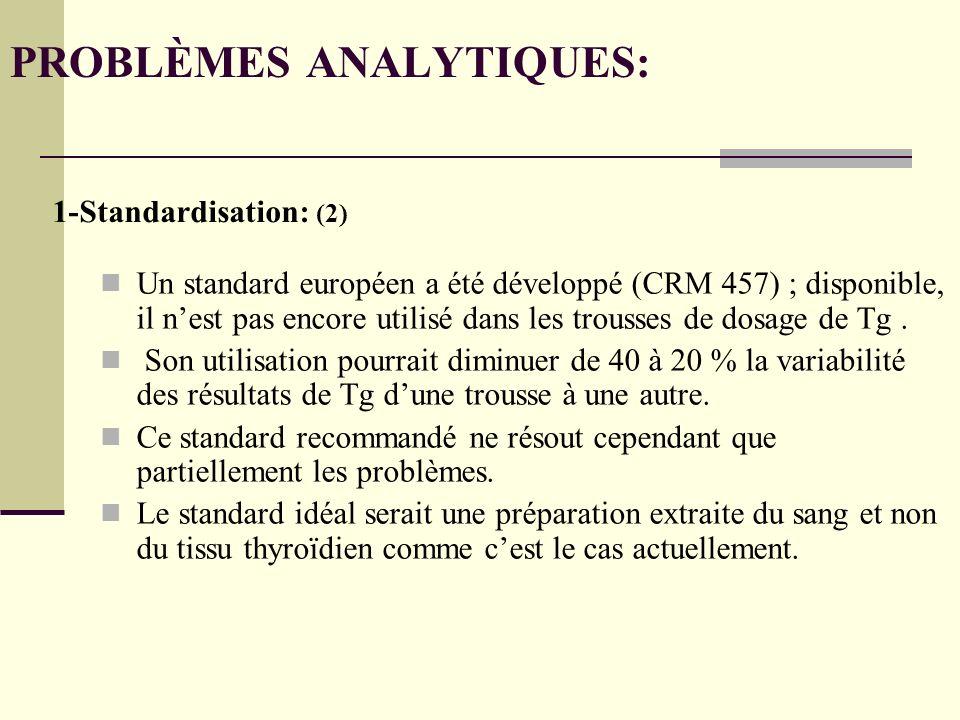 PROBLÈMES ANALYTIQUES: Un standard européen a été développé (CRM 457) ; disponible, il nest pas encore utilisé dans les trousses de dosage de Tg.