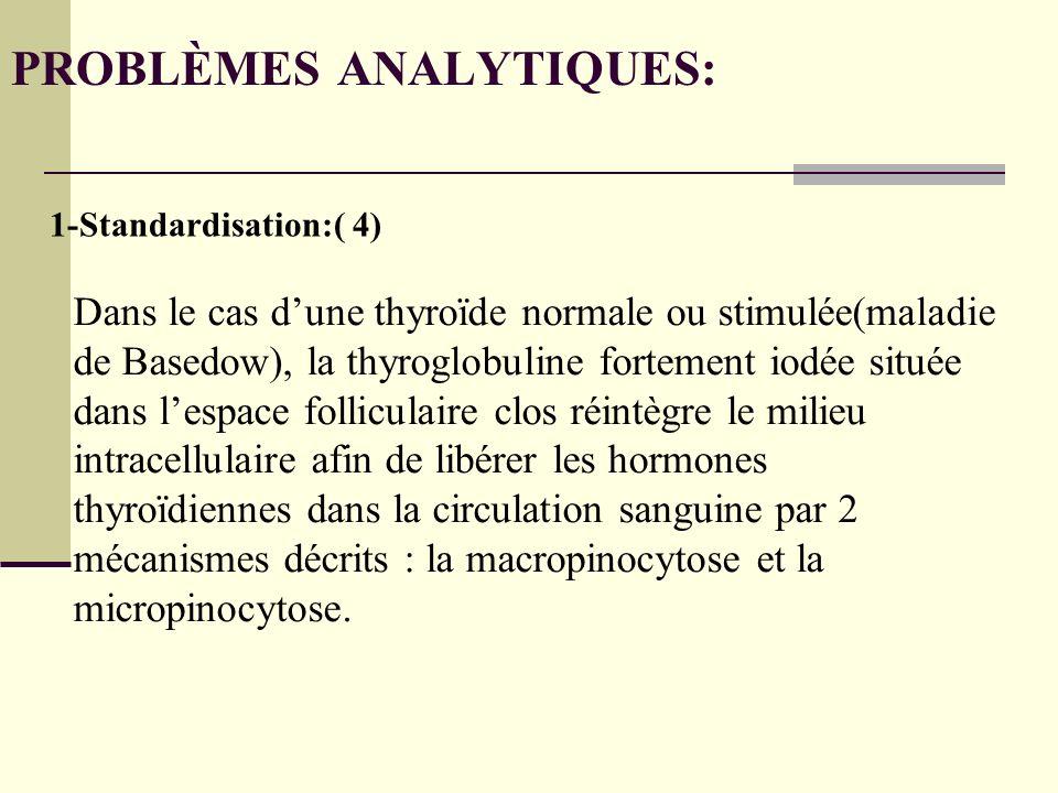 PROBLÈMES ANALYTIQUES: Dans le cas dune thyroïde normale ou stimulée(maladie de Basedow), la thyroglobuline fortement iodée située dans lespace folliculaire clos réintègre le milieu intracellulaire afin de libérer les hormones thyroïdiennes dans la circulation sanguine par 2 mécanismes décrits : la macropinocytose et la micropinocytose.