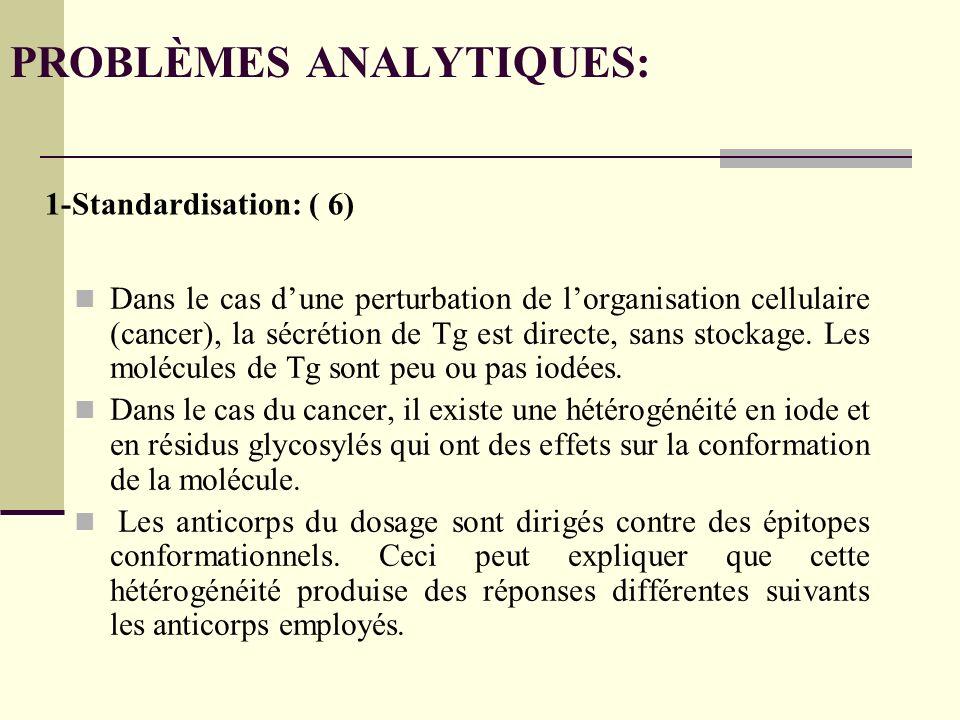 PROBLÈMES ANALYTIQUES: Dans le cas dune perturbation de lorganisation cellulaire (cancer), la sécrétion de Tg est directe, sans stockage.