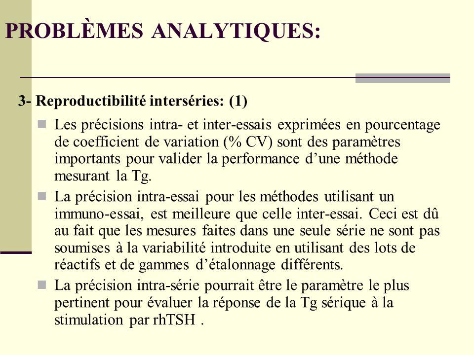 PROBLÈMES ANALYTIQUES: Les précisions intra- et inter-essais exprimées en pourcentage de coefficient de variation (% CV) sont des paramètres importants pour valider la performance dune méthode mesurant la Tg.