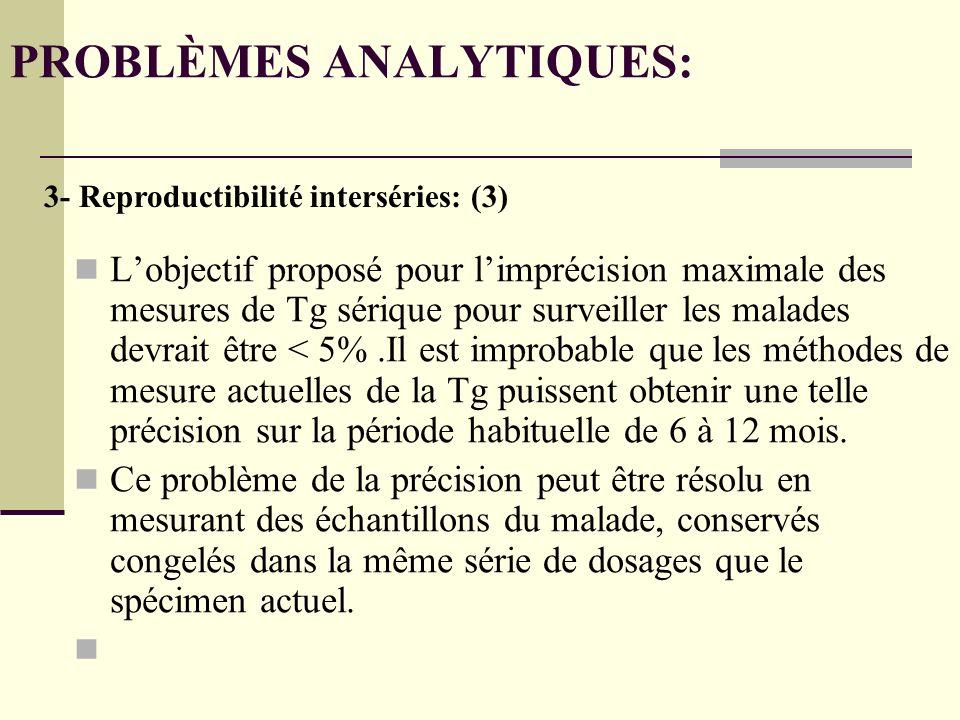 PROBLÈMES ANALYTIQUES: Lobjectif proposé pour limprécision maximale des mesures de Tg sérique pour surveiller les malades devrait être < 5%.Il est improbable que les méthodes de mesure actuelles de la Tg puissent obtenir une telle précision sur la période habituelle de 6 à 12 mois.