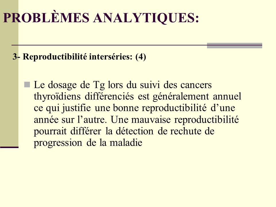 PROBLÈMES ANALYTIQUES: Le dosage de Tg lors du suivi des cancers thyroïdiens différenciés est généralement annuel ce qui justifie une bonne reproductibilité dune année sur lautre.
