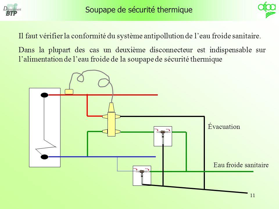 11 Il faut vérifier la conformité du système antipollution de leau froide sanitaire.