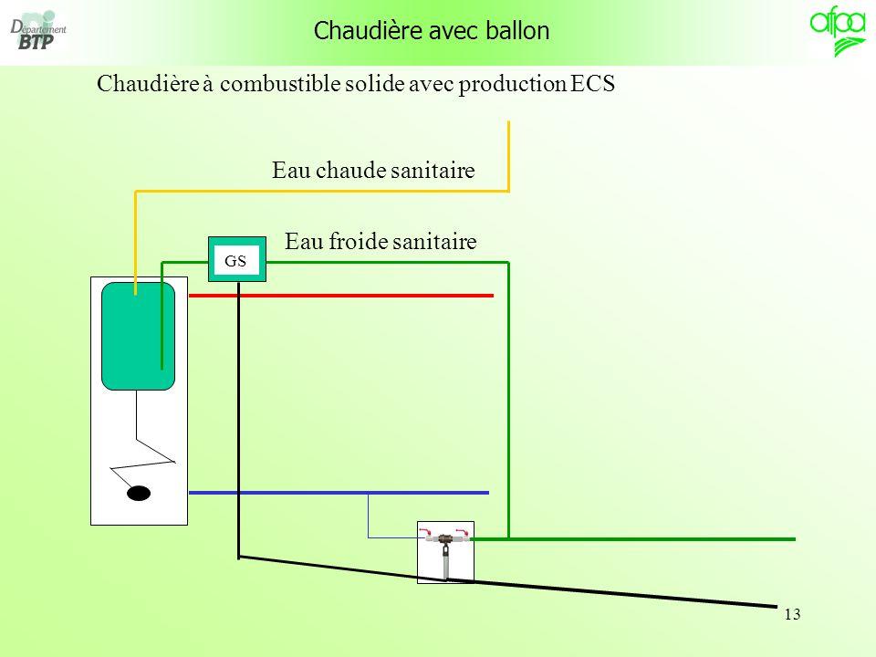 13 Chaudière avec ballon Chaudière à combustible solide avec production ECS Eau froide sanitaire Eau chaude sanitaire GS