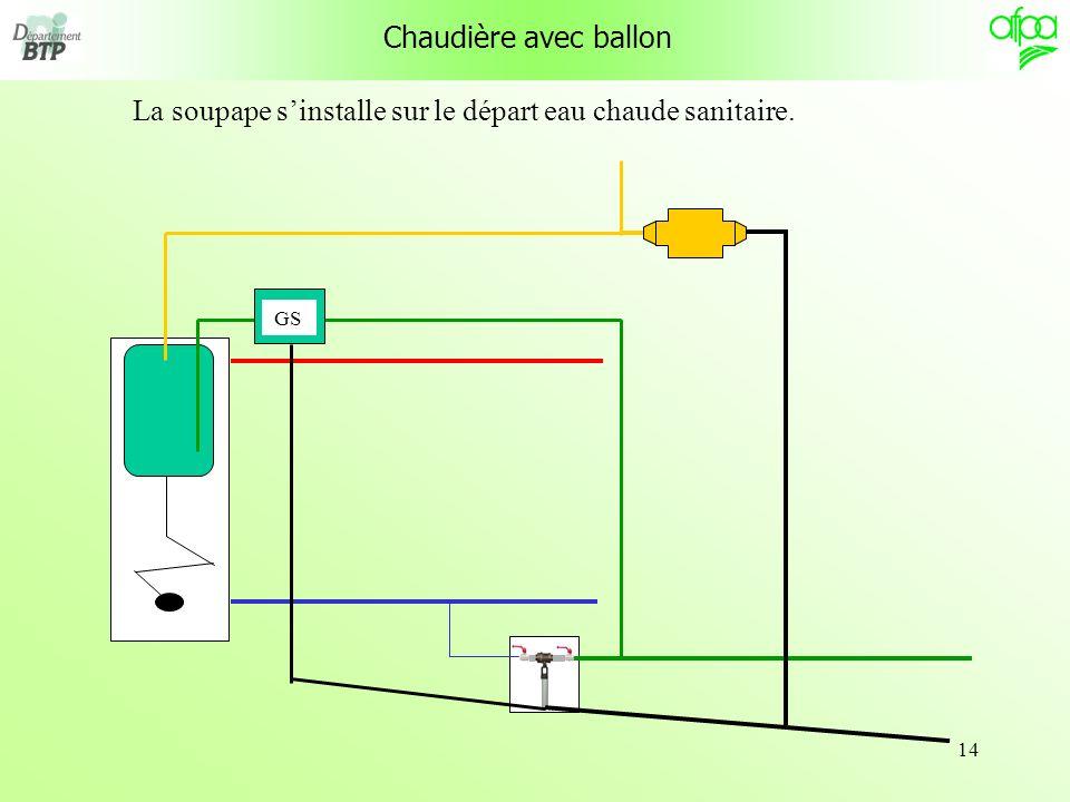 14 Chaudière avec ballon La soupape sinstalle sur le départ eau chaude sanitaire. GS