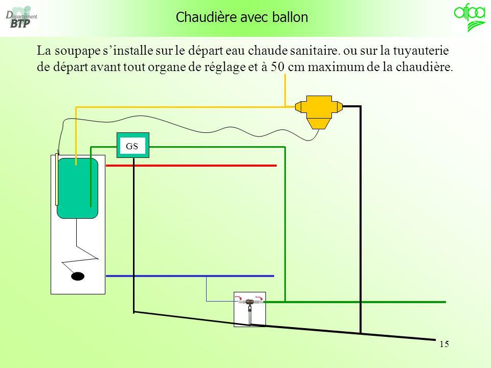 15 Chaudière avec ballon La soupape sinstalle sur le départ eau chaude sanitaire.